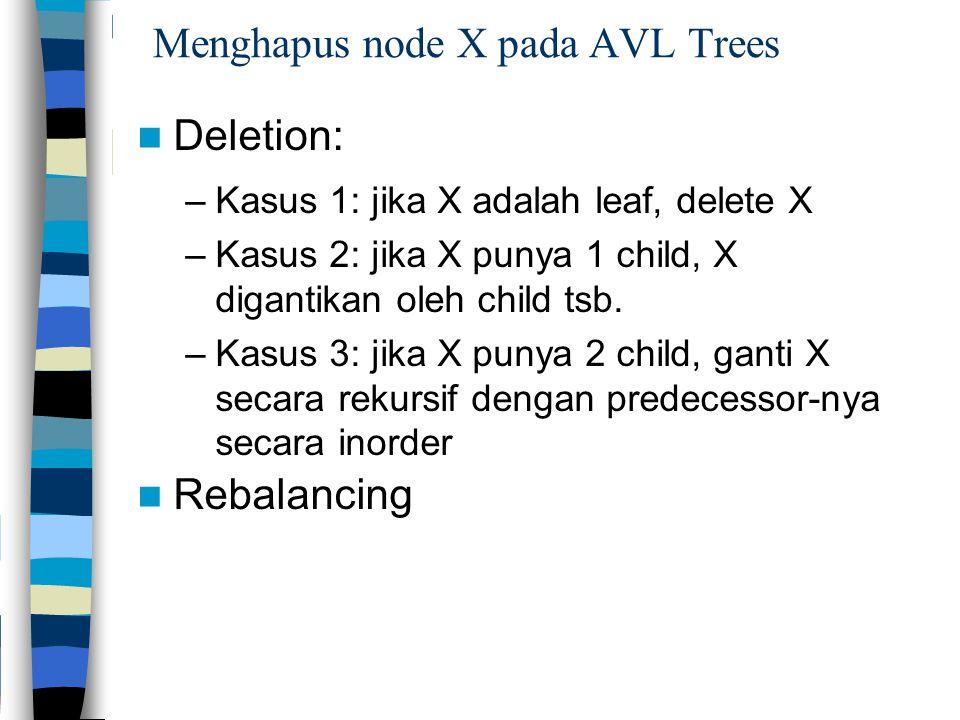 Menghapus node X pada AVL Trees