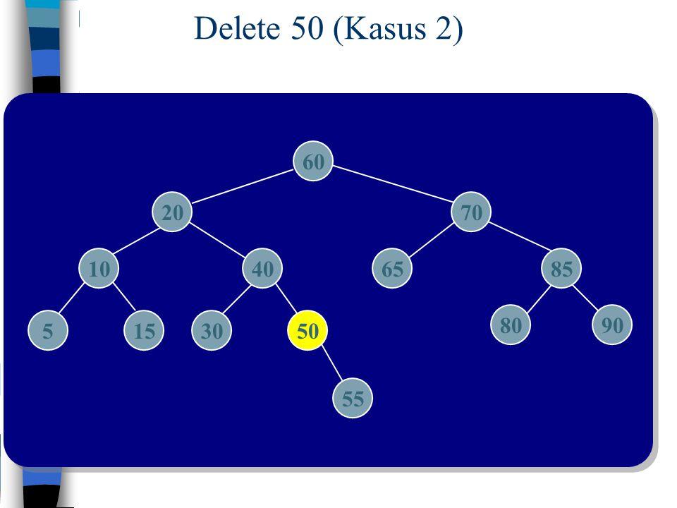Delete 50 (Kasus 2) 60 20 70 10 40 65 85 80 90 5 15 30 50 55