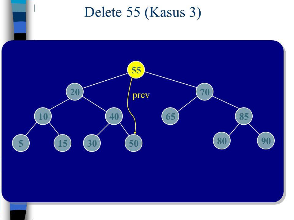 Delete 55 (Kasus 3) 55 prev 20 70 10 40 65 85 80 90 5 15 30 50