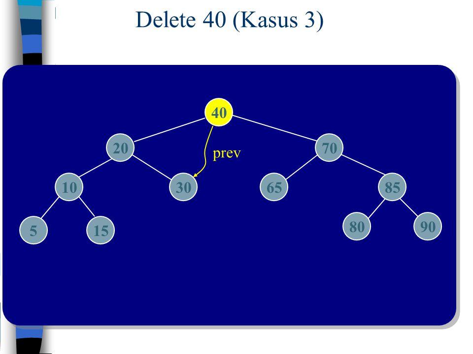 Delete 40 (Kasus 3) 40 prev 20 70 10 30 65 85 80 90 5 15