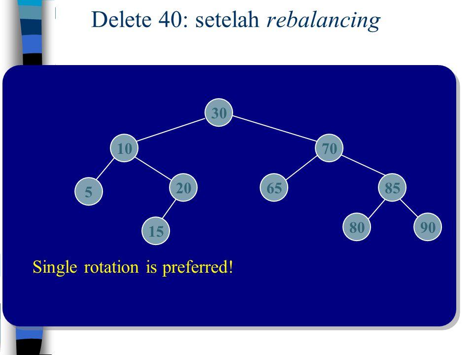 Delete 40: setelah rebalancing