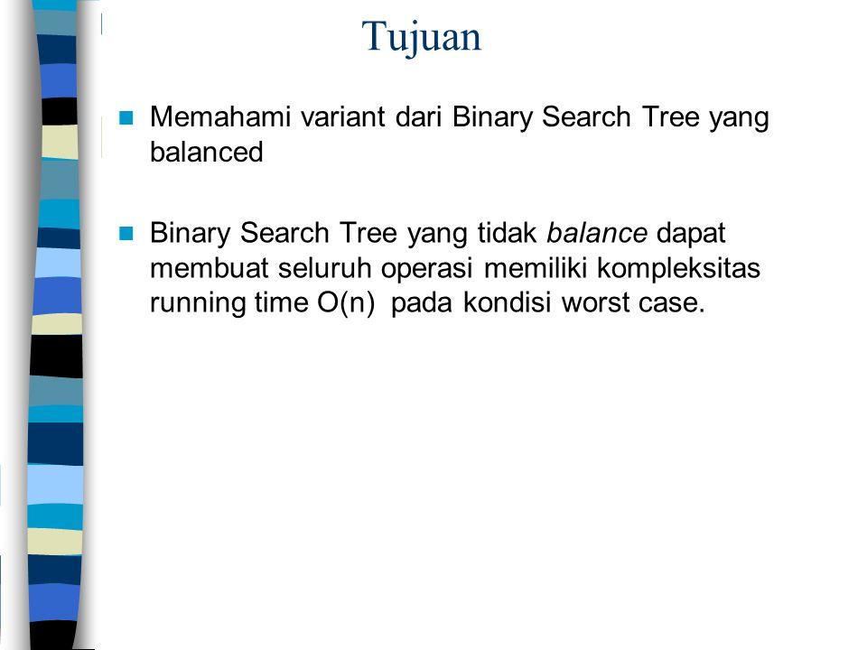 Tujuan Memahami variant dari Binary Search Tree yang balanced
