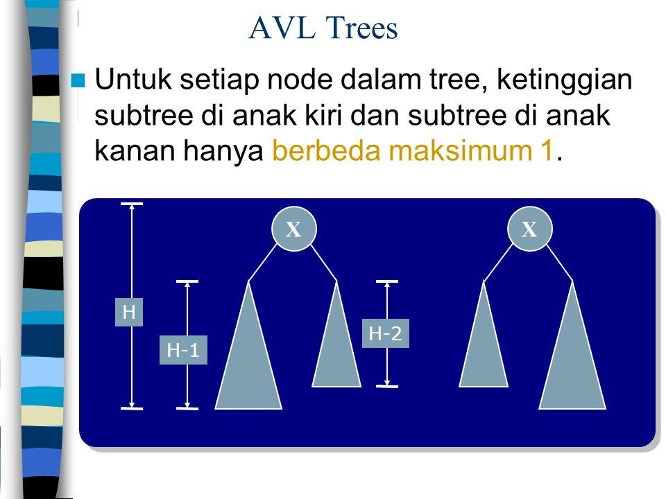 AVL Trees Untuk setiap node dalam tree, ketinggian subtree di anak kiri dan subtree di anak kanan hanya berbeda maksimum 1.