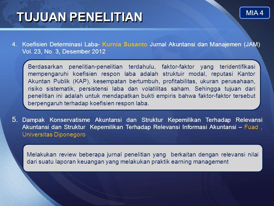 TUJUAN PENELITIAN MIA 4. 4. Koefisien Determinasi Laba- Kurnia Susanto Jurnal Akuntansi dan Manajemen (JAM) Vol. 23, No. 3, Desember 2012.