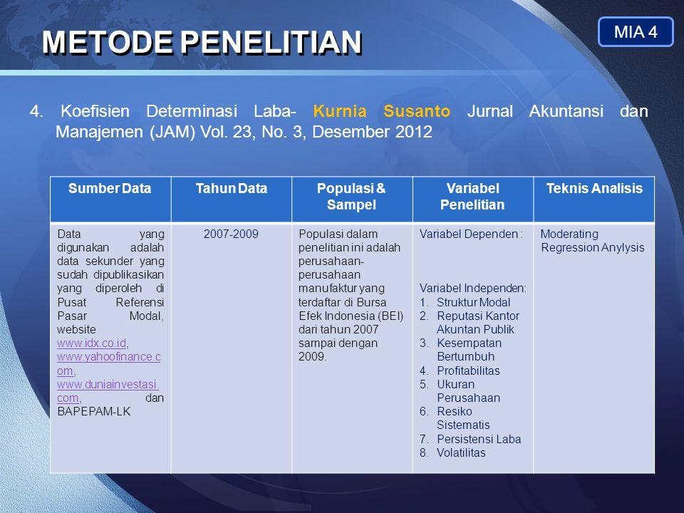 METODE PENELITIAN MIA 4. 4. Koefisien Determinasi Laba- Kurnia Susanto Jurnal Akuntansi dan Manajemen (JAM) Vol. 23, No. 3, Desember 2012.