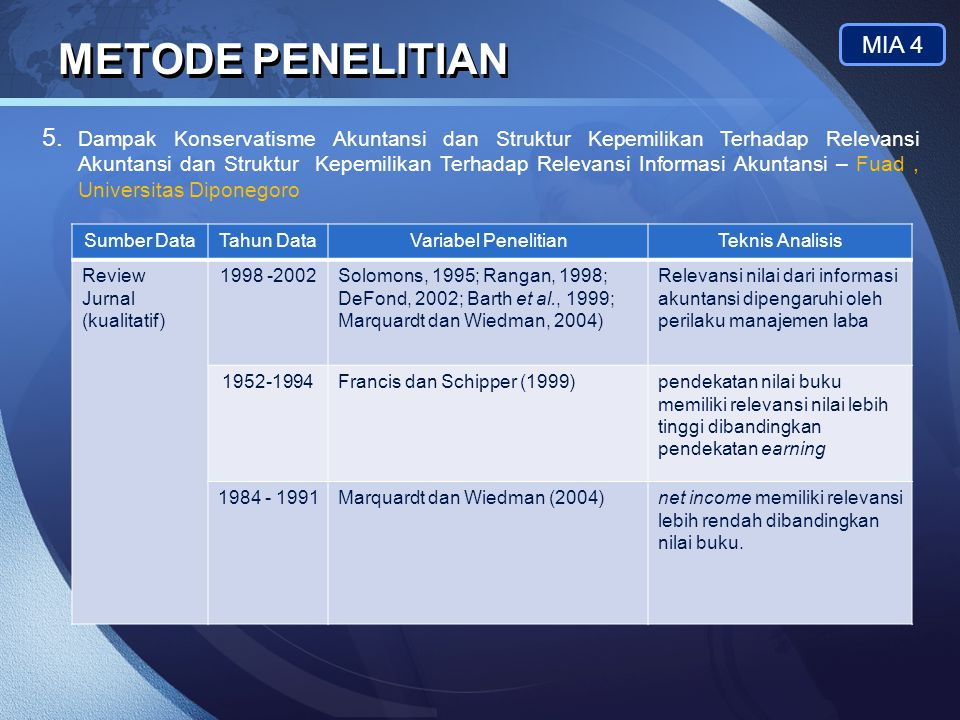 METODE PENELITIAN MIA 4.