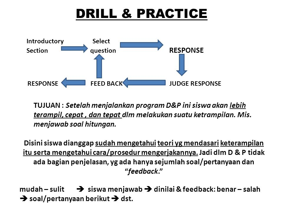 DRILL & PRACTICE Introductory Select. Section question RESPONSE.