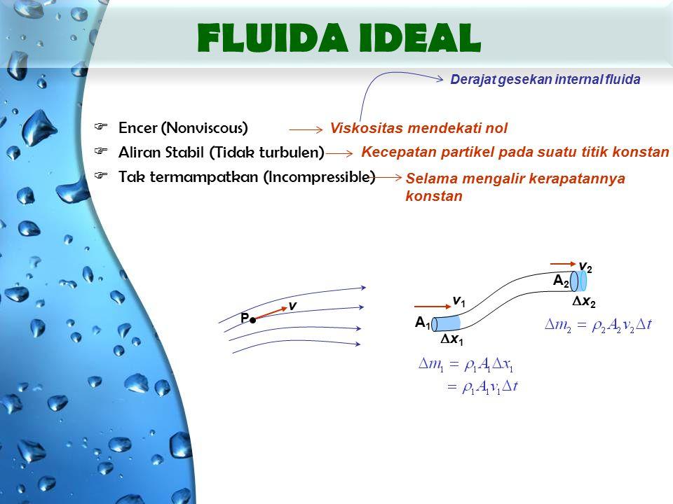 FLUIDA IDEAL Encer (Nonviscous) Aliran Stabil (Tidak turbulen)