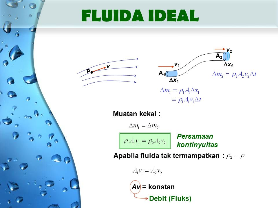 FLUIDA IDEAL Muatan kekal : Persamaan kontinyuitas