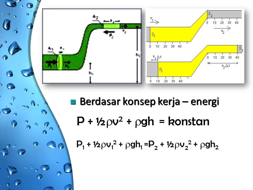 P + ½v2 + gh = konstan Berdasar konsep kerja – energi