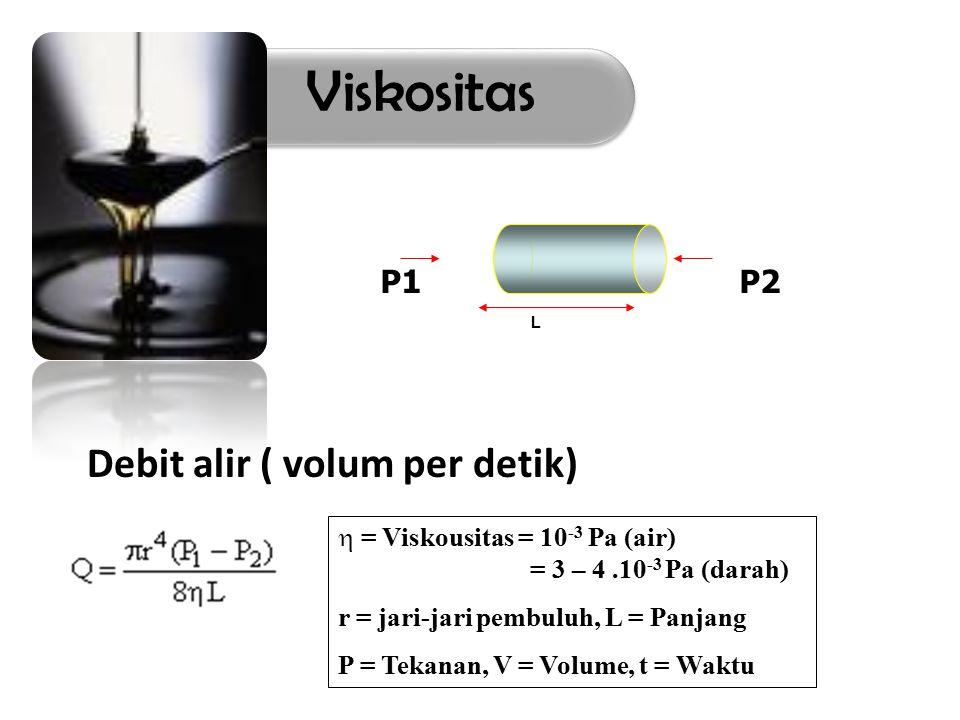 Viskositas Debit alir ( volum per detik) P1 P2
