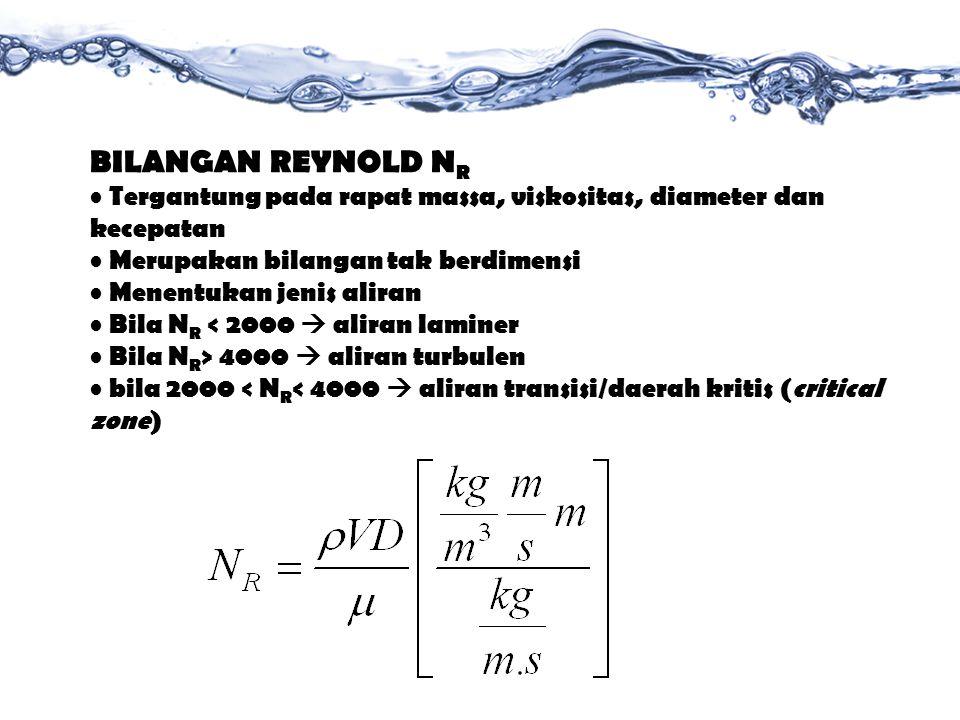 BILANGAN REYNOLD NR Tergantung pada rapat massa, viskositas, diameter dan kecepatan. Merupakan bilangan tak berdimensi.