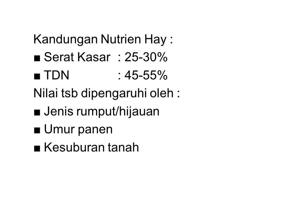 Kandungan Nutrien Hay :