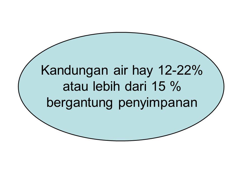 Kandungan air hay 12-22% atau lebih dari 15 % bergantung penyimpanan