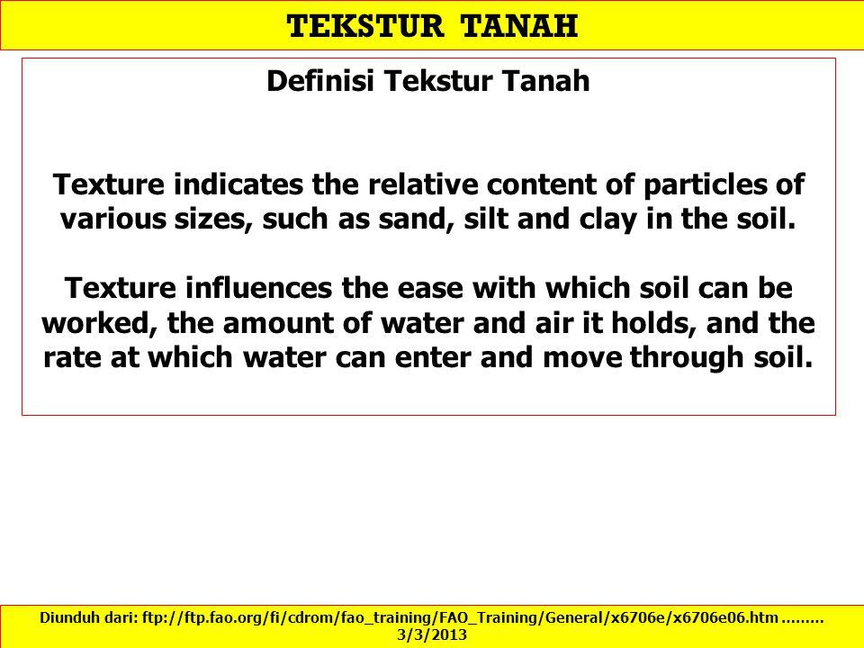 Definisi Tekstur Tanah