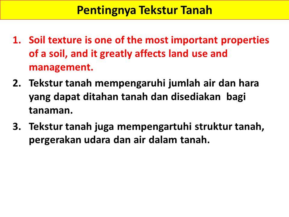 Pentingnya Tekstur Tanah