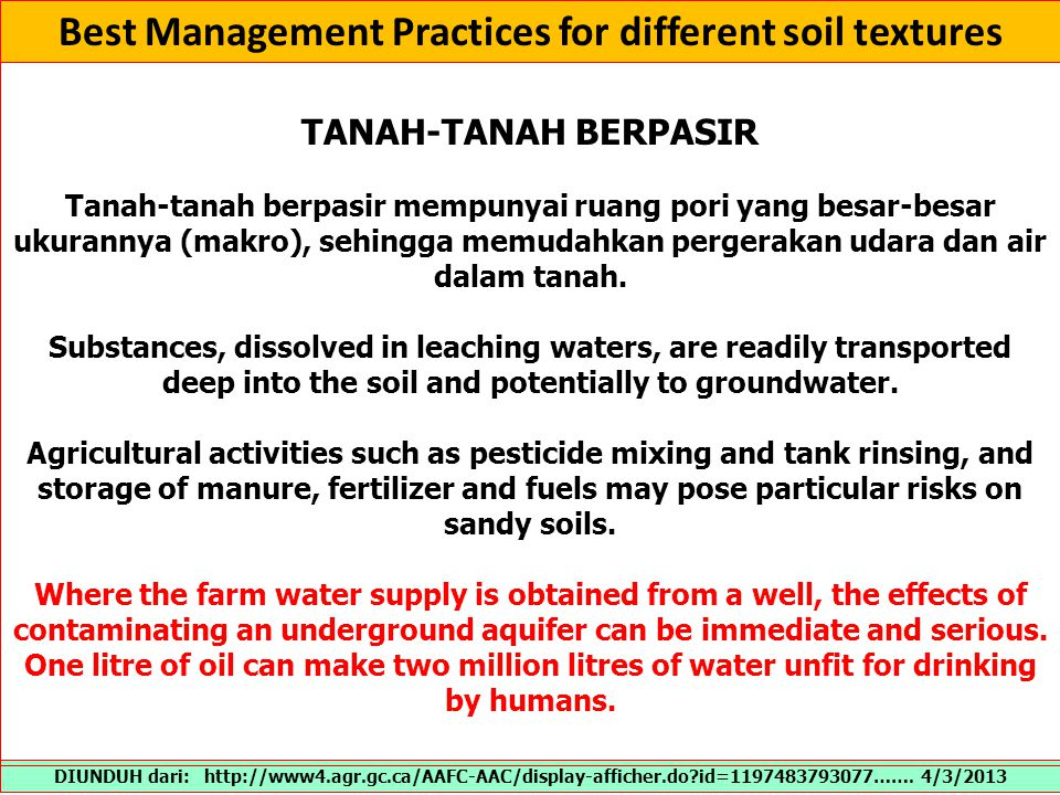 Best Management Practices for different soil textures