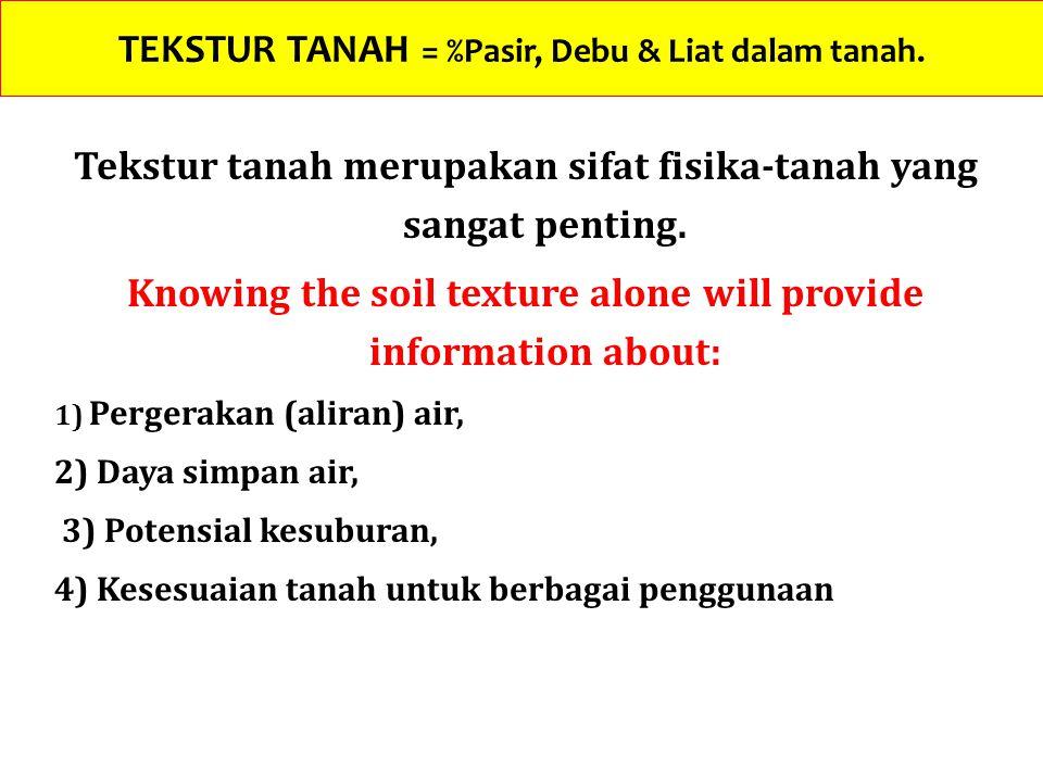 TEKSTUR TANAH = %Pasir, Debu & Liat dalam tanah.