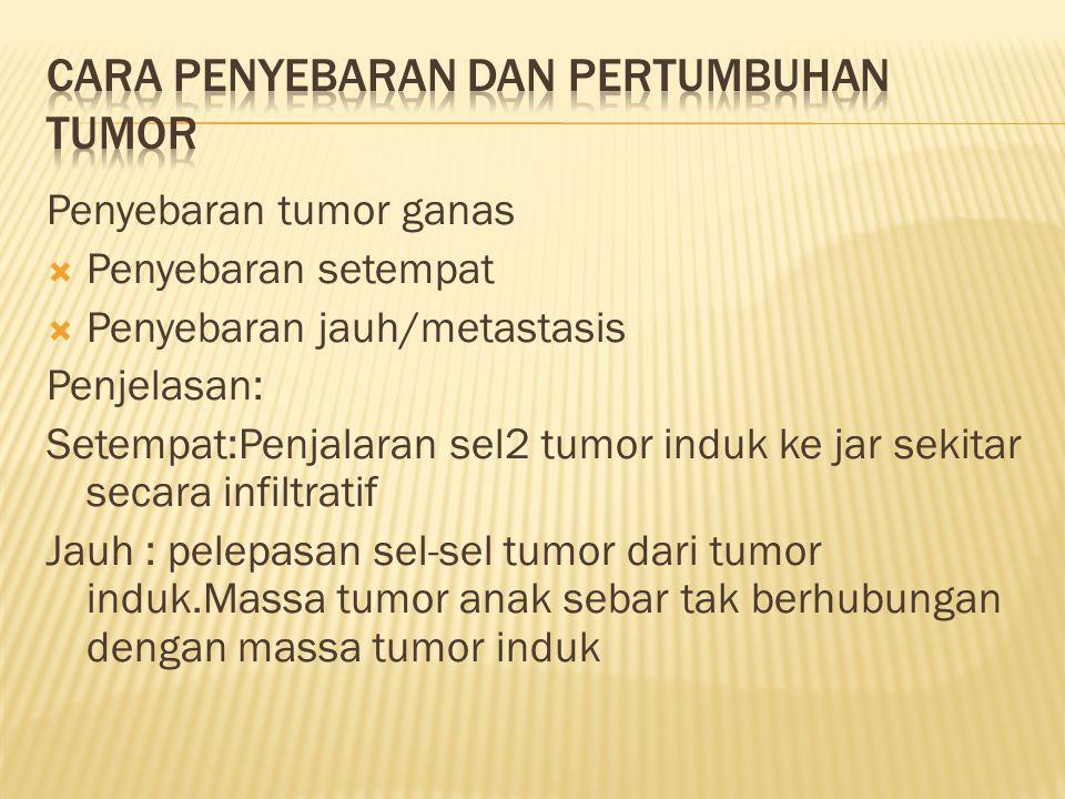Cara penyebaran dan pertumbuhan tumor