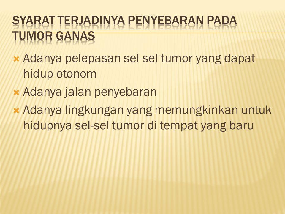 Syarat terjadinya penyebaran pada tumor ganas