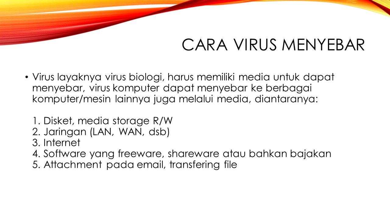 Cara Virus Menyebar