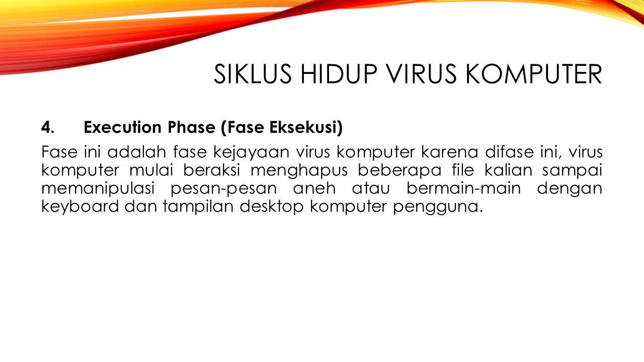 Siklus Hidup Virus Komputer