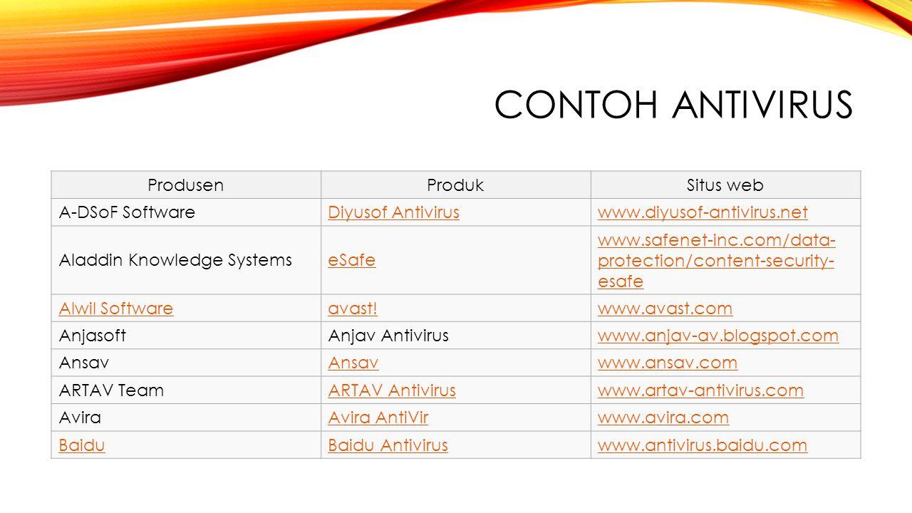 Contoh antivirus Produsen Produk Situs web A-DSoF Software