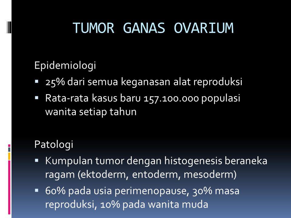 TUMOR GANAS OVARIUM Epidemiologi