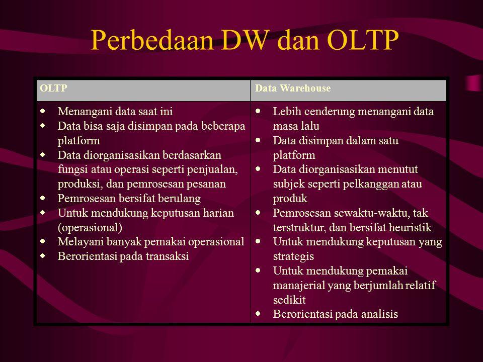 Perbedaan DW dan OLTP Menangani data saat ini