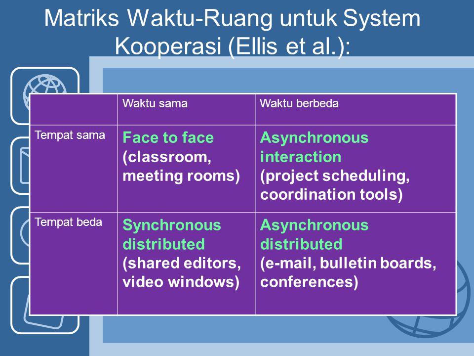 Matriks Waktu-Ruang untuk System Kooperasi (Ellis et al.):