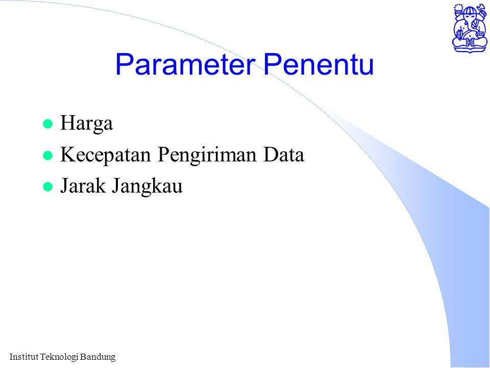 Parameter Penentu Harga Kecepatan Pengiriman Data Jarak Jangkau
