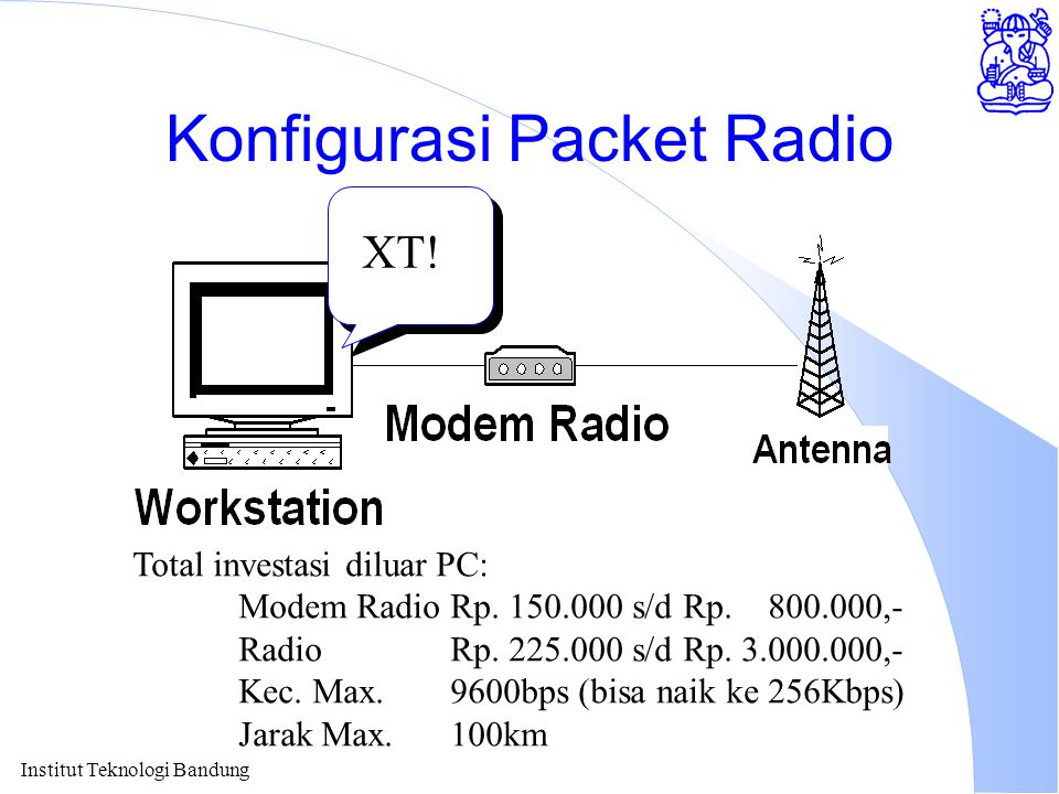 Konfigurasi Packet Radio
