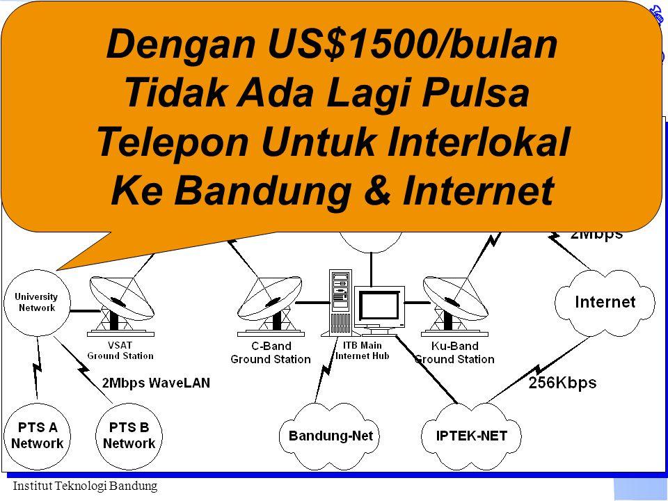 Akses Internet melalui ITB