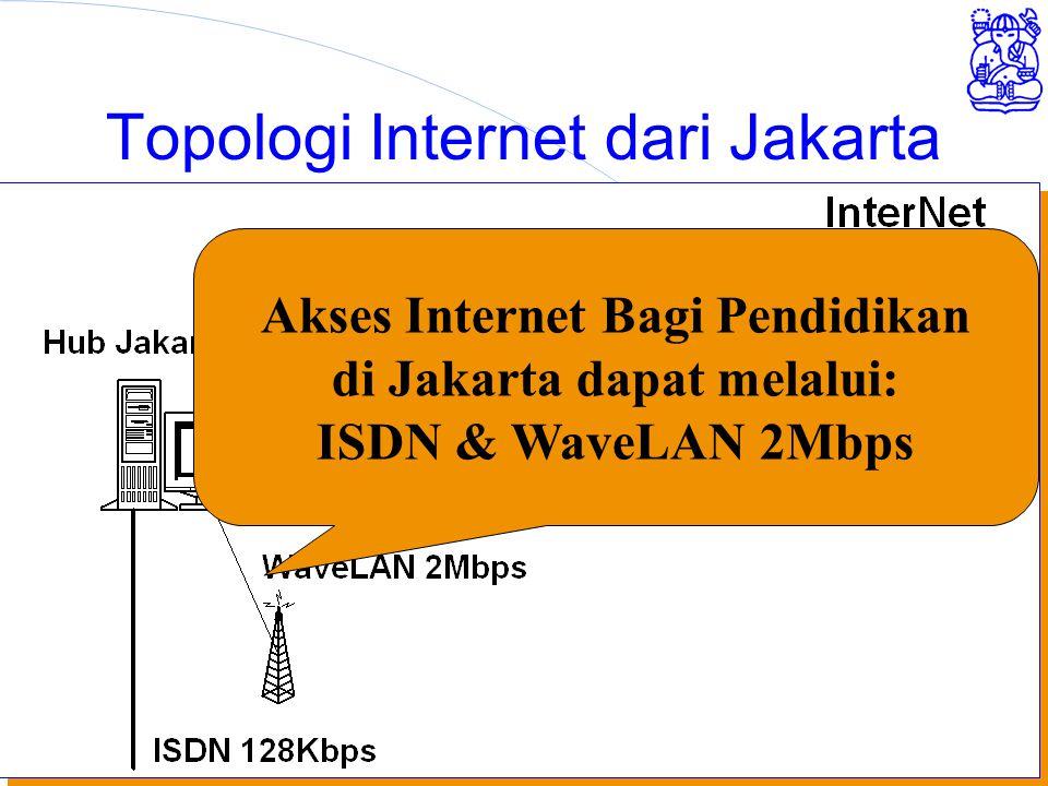 Topologi Internet dari Jakarta