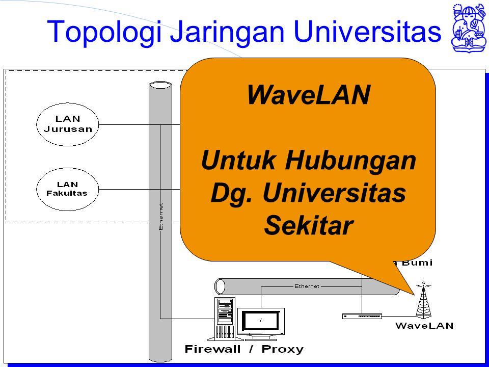 Topologi Jaringan Universitas