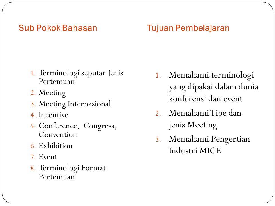 Memahami terminologi yang dipakai dalam dunia konferensi dan event