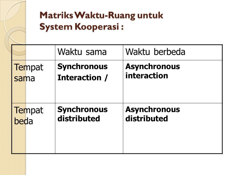 Matriks Waktu-Ruang untuk System Kooperasi :
