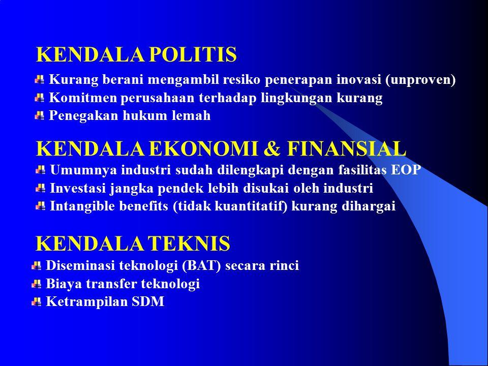 KENDALA EKONOMI & FINANSIAL
