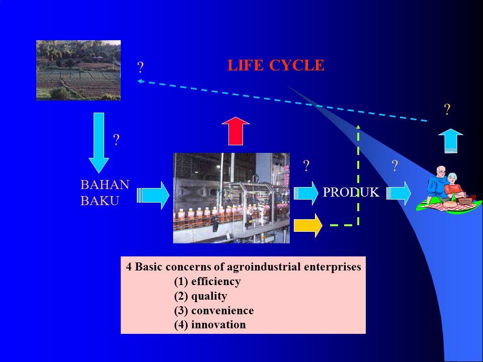 LIFE CYCLE BAHAN BAKU PRODUK