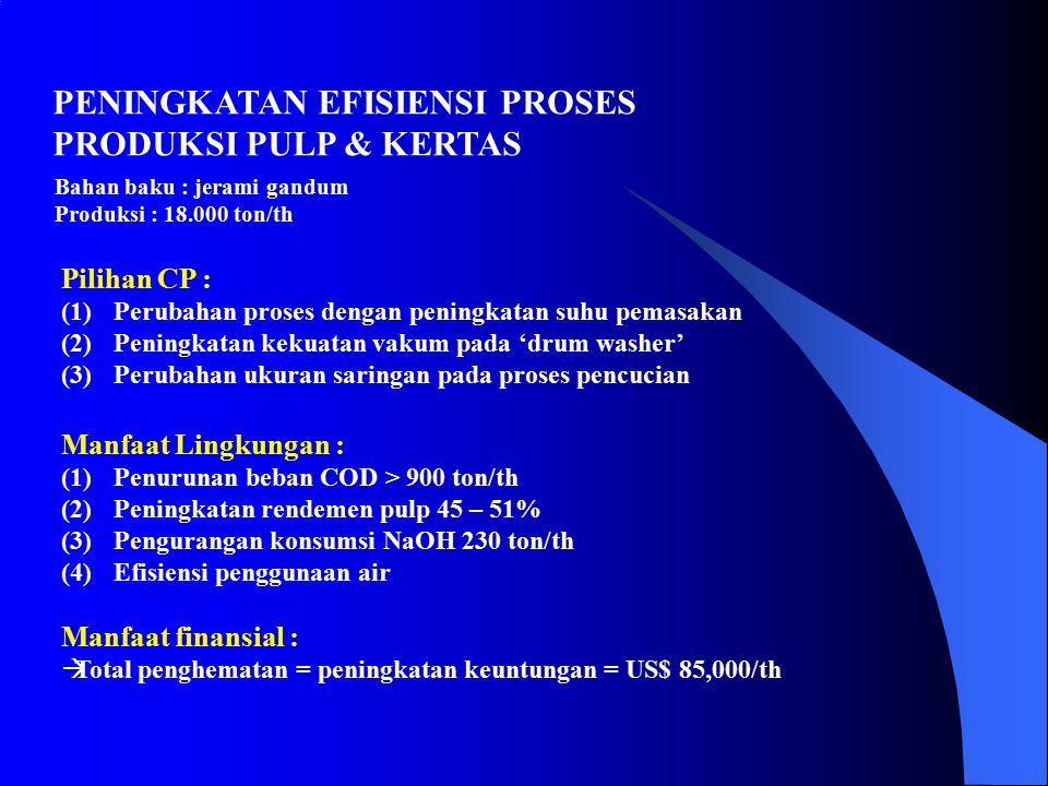 PENINGKATAN EFISIENSI PROSES PRODUKSI PULP & KERTAS