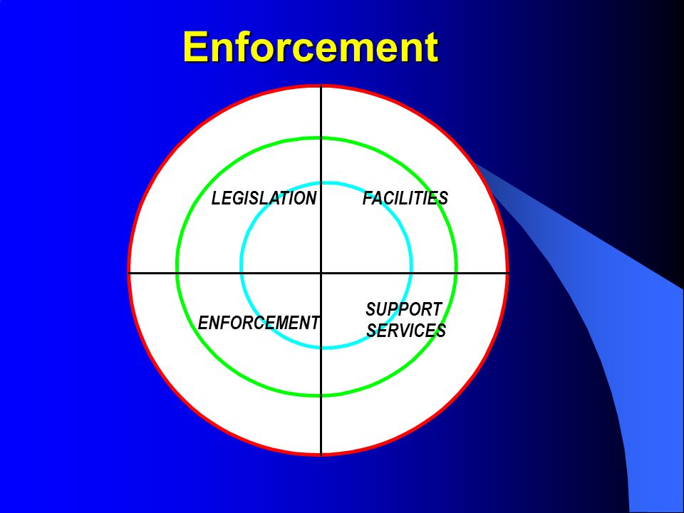 Enforcement LEGISLATION FACILITIES SUPPORT ENFORCEMENT SERVICES