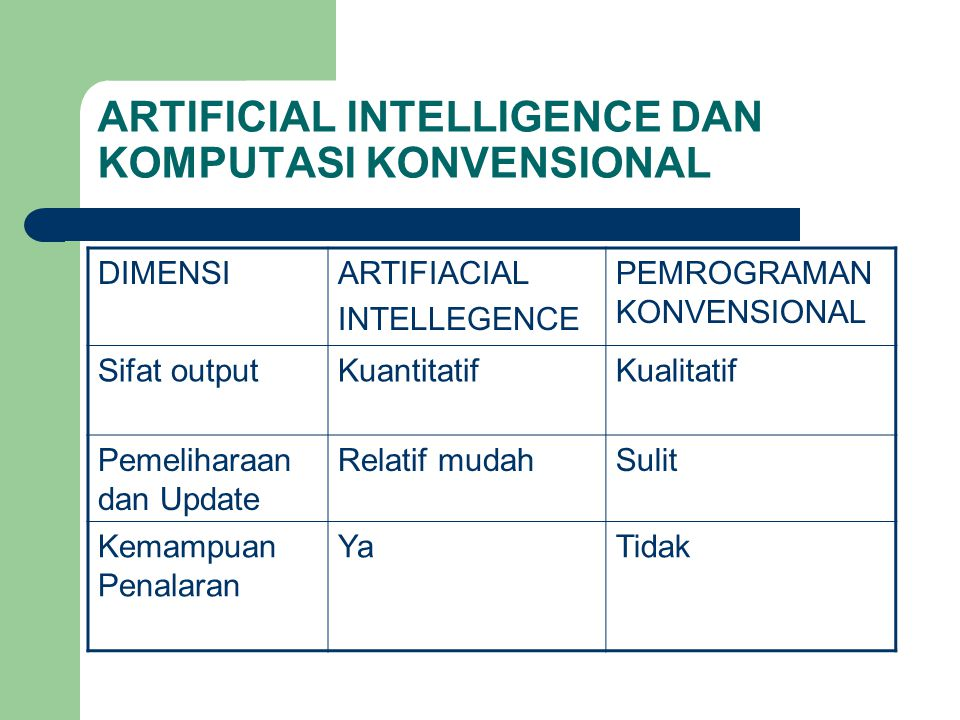 ARTIFICIAL INTELLIGENCE DAN KOMPUTASI KONVENSIONAL