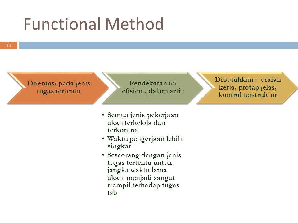 Functional Method Orientasi pada jenis tugas tertentu