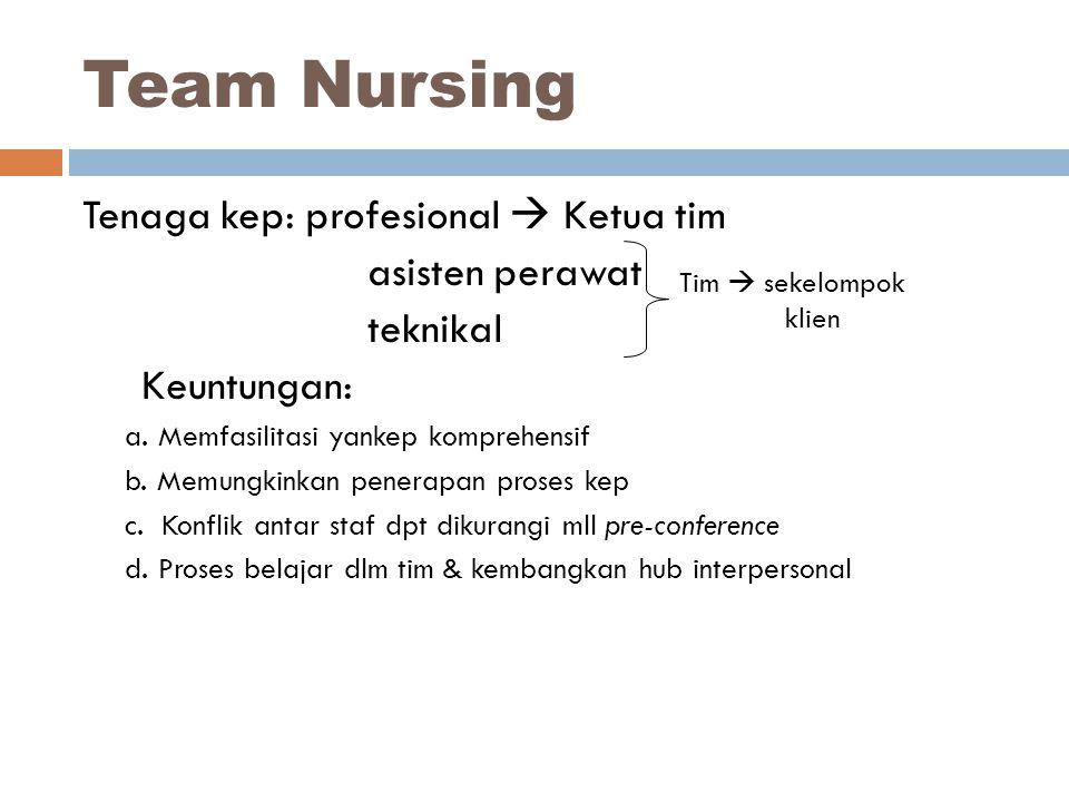 Team Nursing Tenaga kep: profesional  Ketua tim asisten perawat