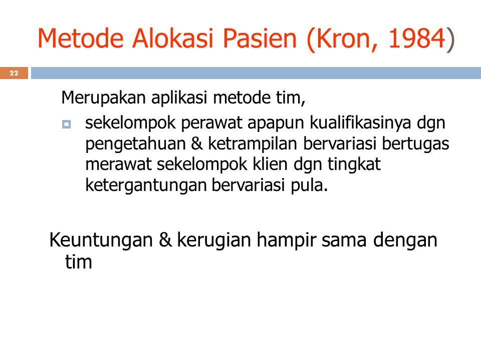 Metode Alokasi Pasien (Kron, 1984)