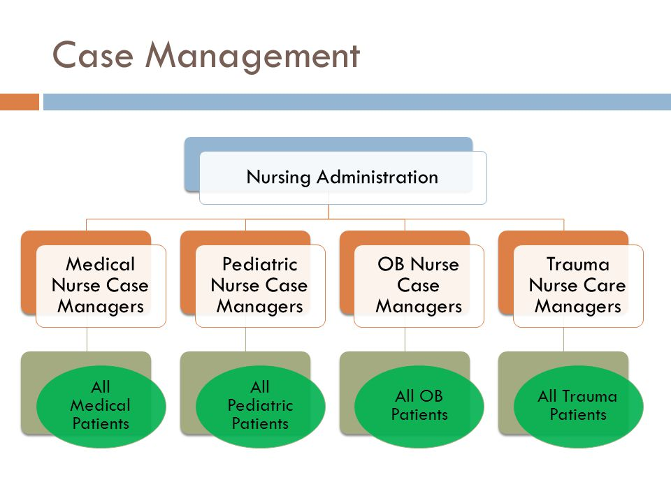 Case Management All Medical Patients All Pediatric Patients