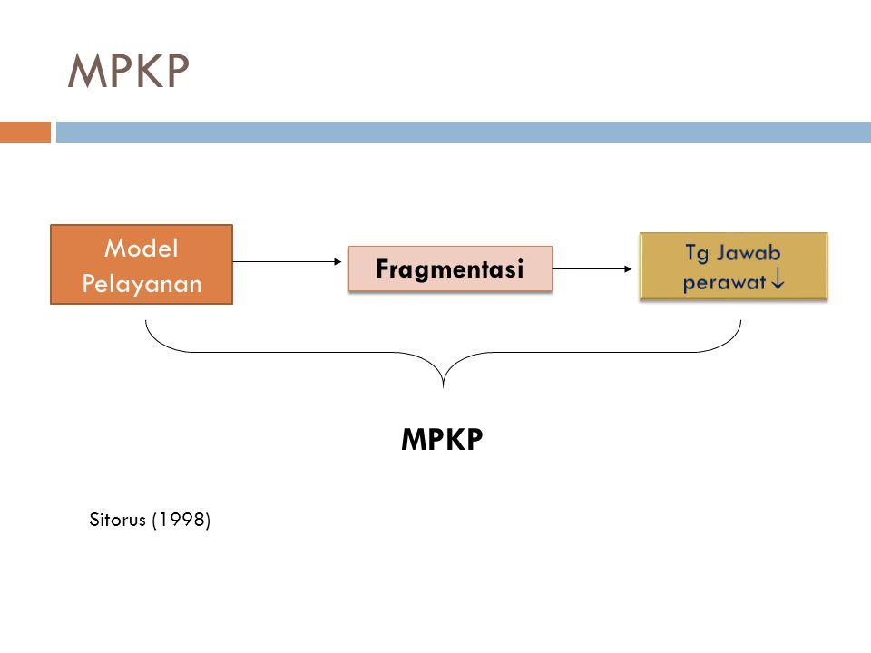 MPKP MPKP Model Pelayanan Fragmentasi Tg Jawab perawat 