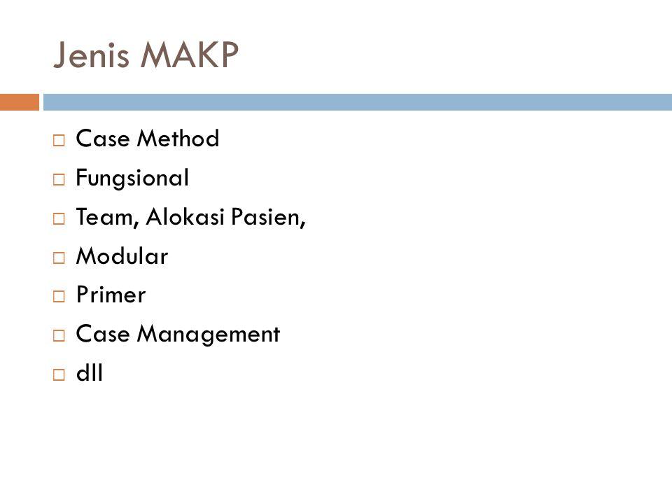Jenis MAKP Case Method Fungsional Team, Alokasi Pasien, Modular Primer