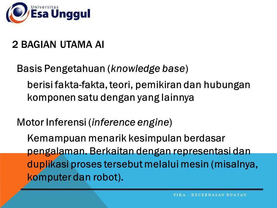 Basis Pengetahuan (knowledge base)