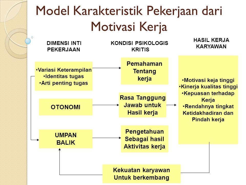 Model Karakteristik Pekerjaan dari Motivasi Kerja
